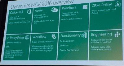Corfu wird NAV 2016 - Cloud Integration wird fortgesetzt .. Zufall ;-)?