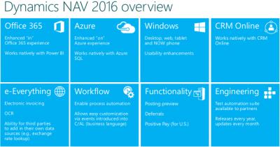 NAV 2016 Partner Pre-Readiness Termine